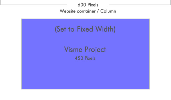 embed_visme-fixed-size