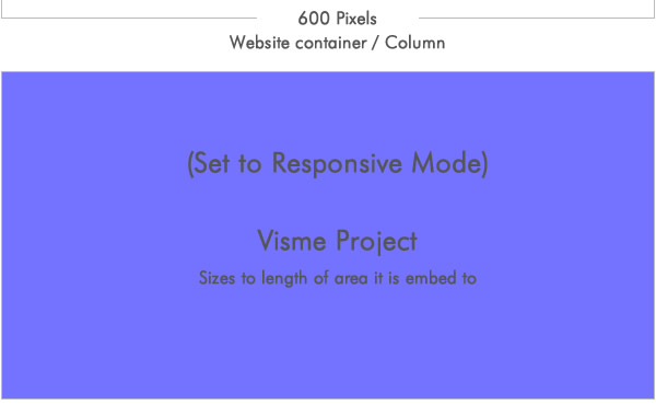Embed Project in Responsive Mode